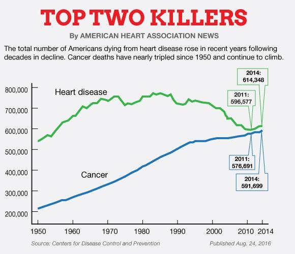 top two killers.jpg